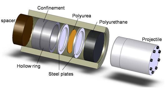 Exploded view of experimental setup